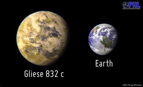 Gliese 832 c: 'Best Habitable World Candidate' Discovered